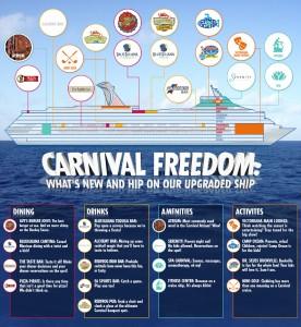 Carnival_Infographic_V5 final