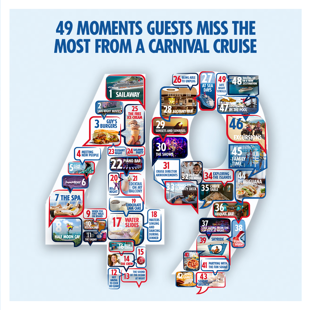 In Honor of 49th Birthday, Carnival Cruise Line Guests List The 49 Moments They Miss About Cruising  (March 2021)